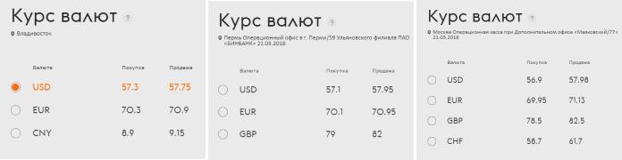 доступная валюта в филиалах банка
