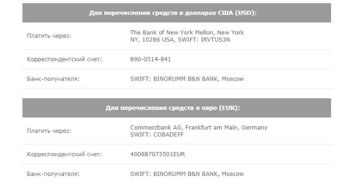 данные для перевода валюты